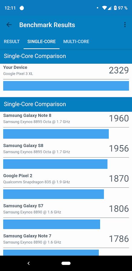 Foto de Google Pixel 3 XL, benchmarks (3/4)