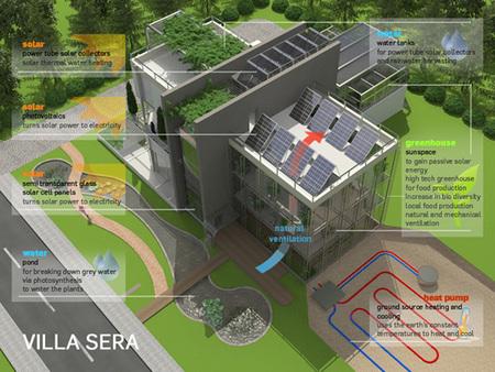casa sostenible 2
