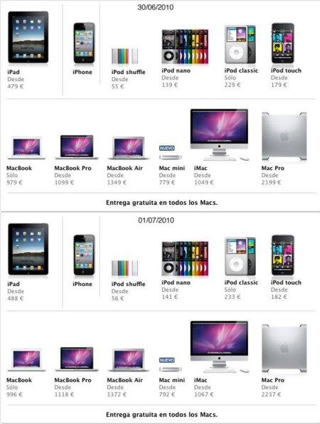 tabla precios iba apple store mac subida