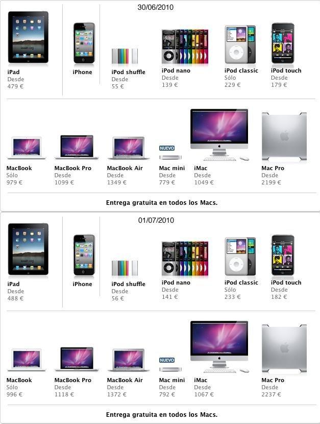 Llegan los nuevos precios en la apple store despu s de la for Precios de futones nuevos
