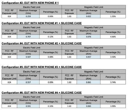 cuatro modelos iPhone 13