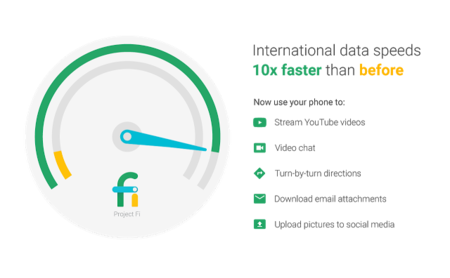 Velocidad Project Fi