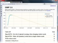 Gimp 2.8 se retrasa aún más