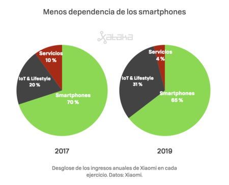 Graficas Xiaomi 2020 004