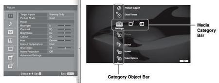 Sony incorpora la Xross Media Bar de PSP y PS3 en sus televisores Bravia
