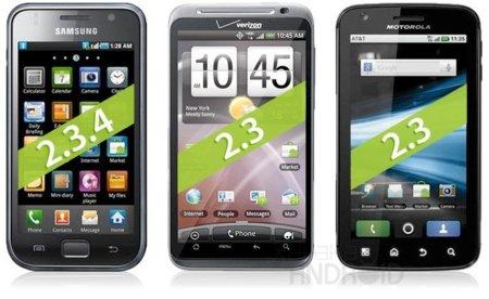 Gingerbread para Samsung, HTC y Motorola