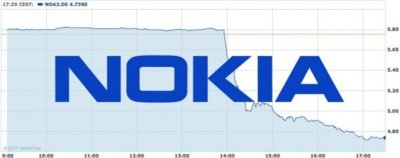 Nokia rebaja sus expectativas para 2011, esperando a Windows Phone 7