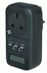 Enchufe que mide el consumo de energía