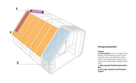 17 Energy Production Diagram 1