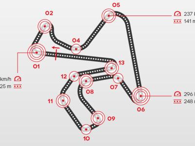 Jerez, el circuito más duro frenando para las MotoGP en lo que va de temporada