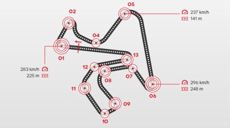 Circuito H : Jerez el circuito más duro frenando para las motogp en lo que va