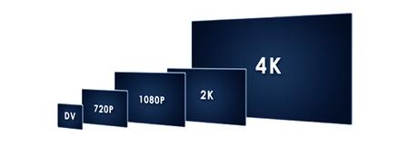 Todo lo que siempre quiso saber sobre la resolución 4K y nunca se atrevió a preguntar