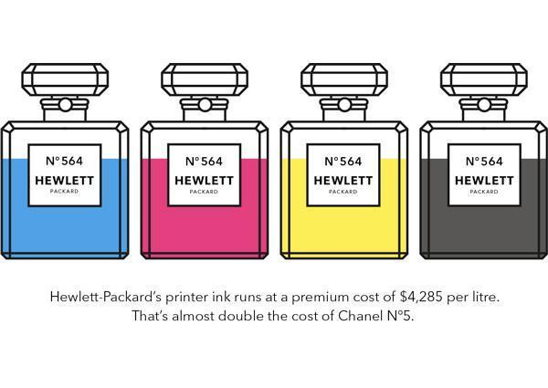 El precio de la tinta de impresora, ese gran desconocido