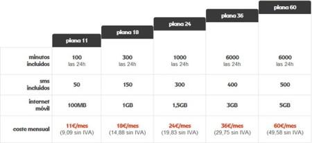 Nuevas tarifas de mobilR