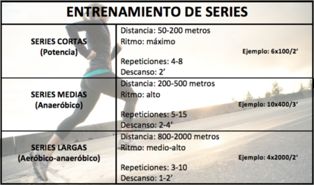 running-series-carrera