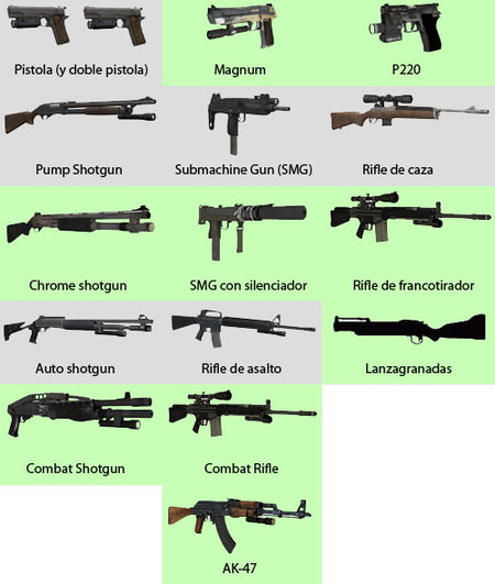 L4D2 - Armas de fuego