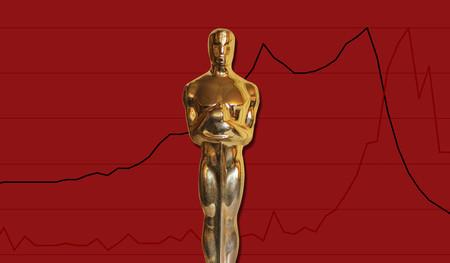 Qué película ha ganado el Óscar a lo más buscado en Google