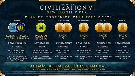 Civilization Vi New Frontier Roadmap