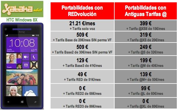 Tarifas HTC Windows 8X