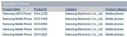 Samsung prepara tres nuevos modelos