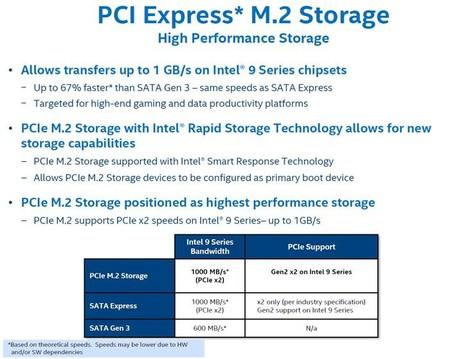 Intel_Chipset_9-Series_M.2