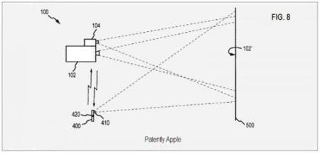 Apple patenta un sistema de pico-proyector. ¿Un accesorio para el iPhone?