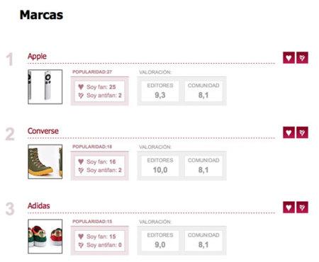 """Más mejoras: nuevo """"índice de marcas"""" en Compradicción"""