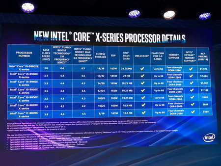 Intel Core X Series Modelos