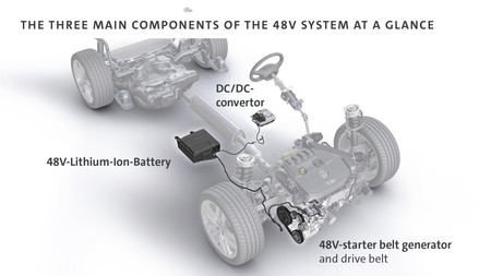 Volkswagen Golf VIII imágenes filtradas