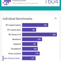 Foto 30 de 37 de la galería benchmarks-nexus-5-android-4-4-4 en Xataka Android