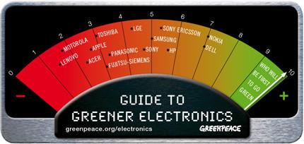 Guía Greenpeace de fabricantes verdes