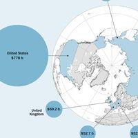 Los países que más gasto militar realizaron en 2020, explicados en un gráfico