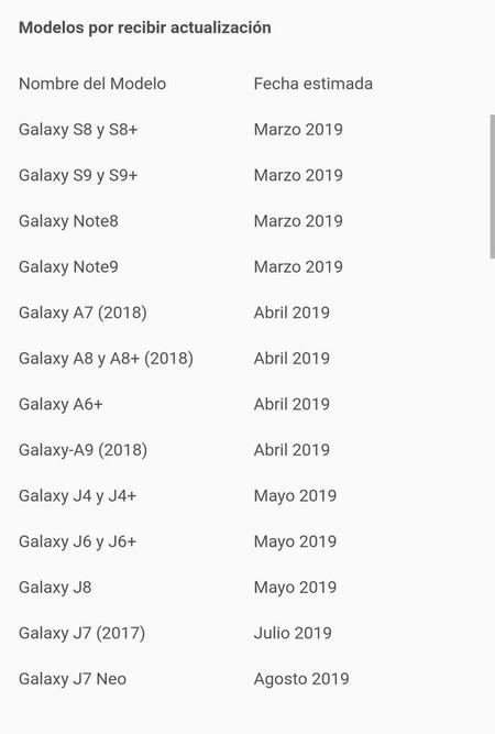 Samsung Galaxy Actualizacion Android Pie Mexico