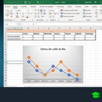 Cómo hacer una gráfica básica con Excel