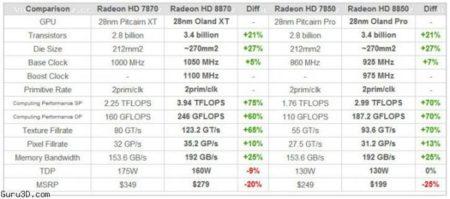AMD 8000 Series