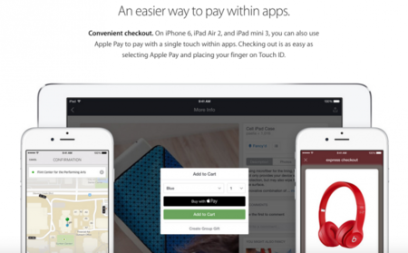 Apple Pay compras online