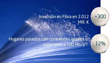 Movistar llevará su fibra óptica hasta la mitad de los hogares españoles antes de 2015
