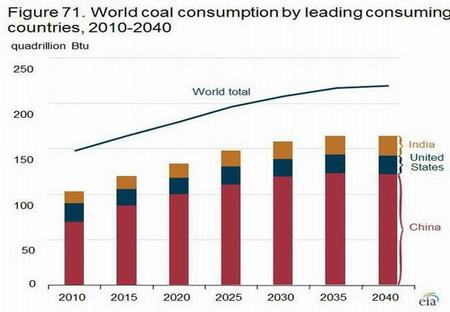 coal-projections_large.jpg