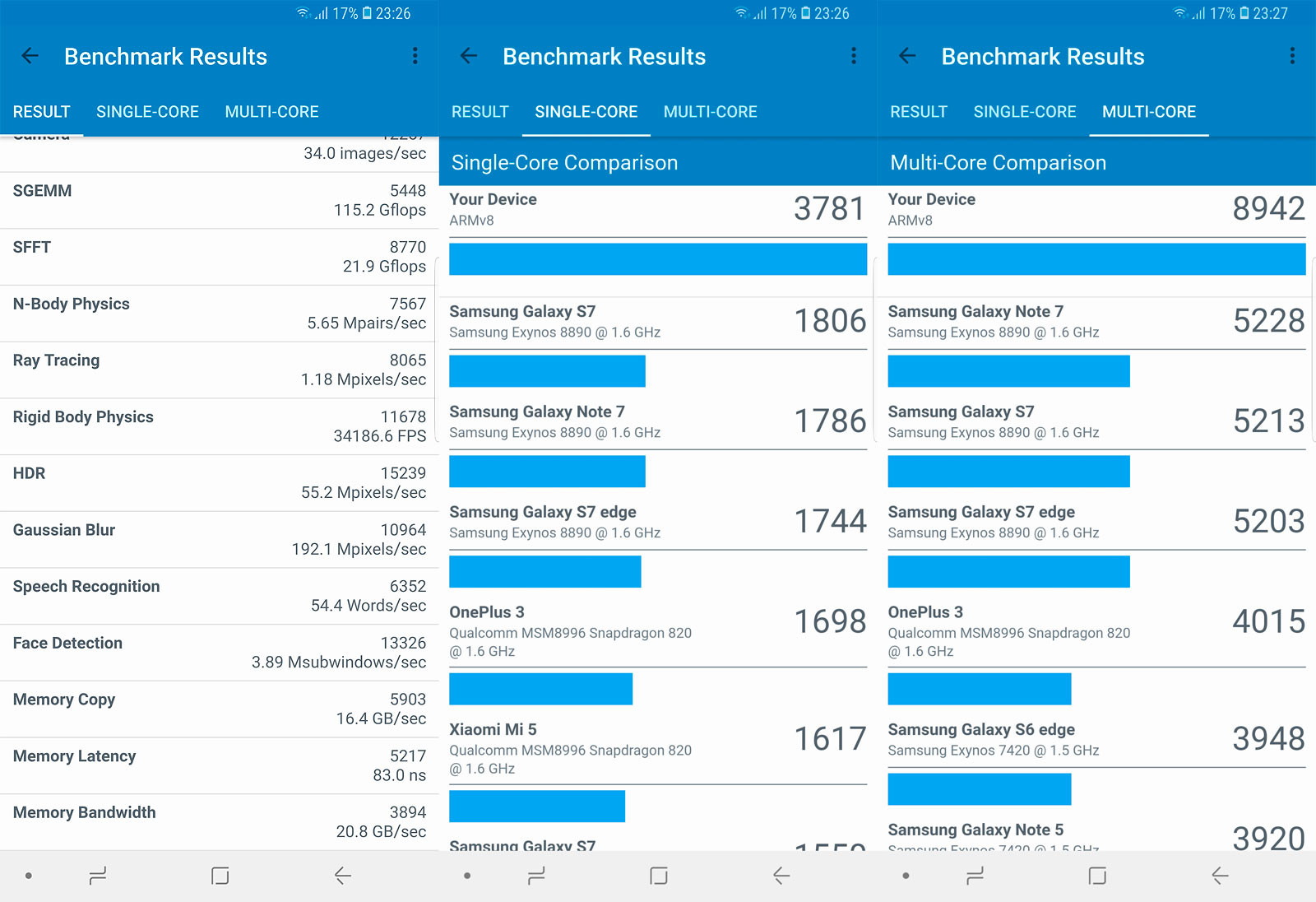 Samsung Galaxy S9+, benchmarks