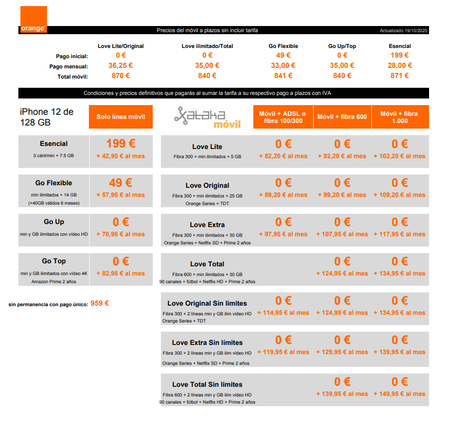 Precios Iphone 12 De 128 Gb A Plazos Con Tarifas Orange