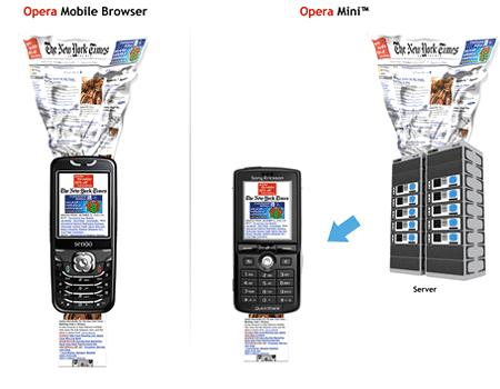 Opera Mini, un navegador para moviles wap