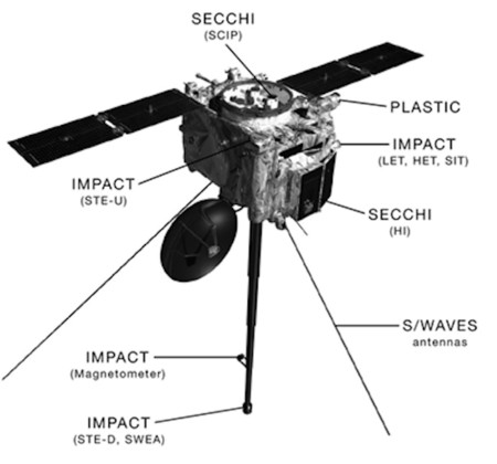 Stereo Spacecraft