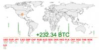 Fiatleak: ¿con qué divisas se compran los bitcoins?