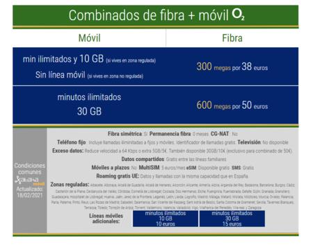 Nuevos Combinados De Fibra Y Movil De O2 En 2021