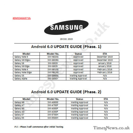 Samsung Galaxy Android Marshmallow Update Roadmap
