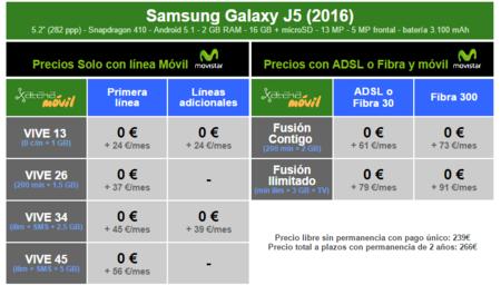 Precios Samsung Galaxy J5 2016 Con Tarifas Movistar