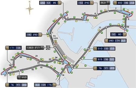 GP Europa Fórmula 1 2012: los neumáticos, el tiempo y el análisis del circuito
