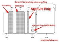 Canon incluirá el anillo de diafragmas en los futuros objetivos EF