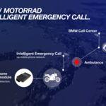 Llamada inteligente de emergencia, el no va más para tu seguridad con BMW