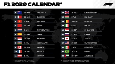 Calendario Formula 1 2020